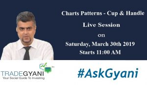 Cup and Handle: #AskGyani with Nooresh Merani